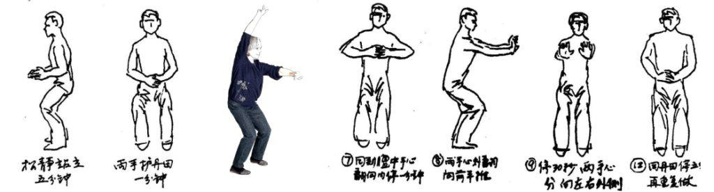 Abbildungen von Übungen des Fan Teng Gong