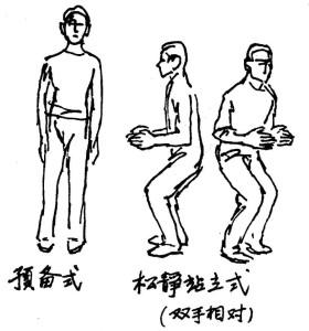 Erläuterungen zur Fan Teng Gong Basis anhand einer Zeichnung aus dem Skript von Lu Xuezhi